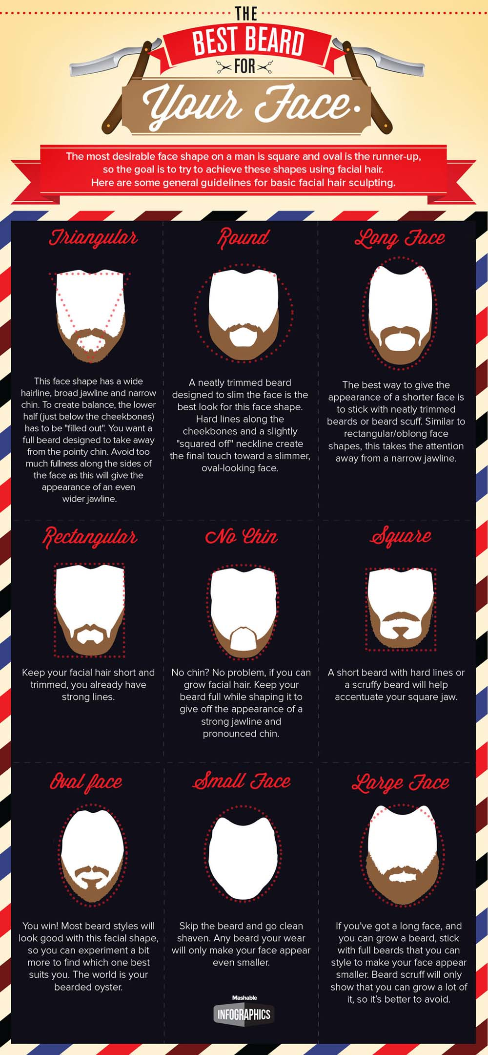 Best beard for your face