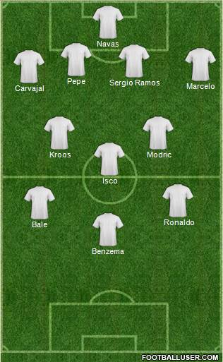 1450259_Champions_League_Team
