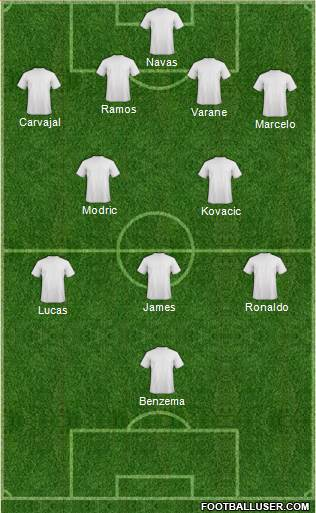 1535903_Champions_League_Team