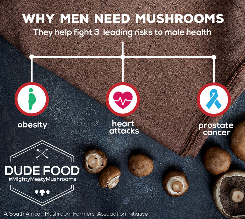 mushrooms for men