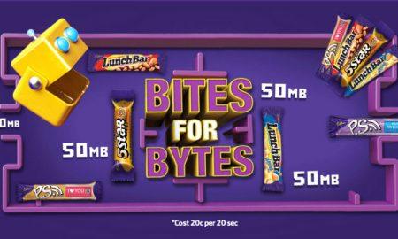 Bytes for Bites header